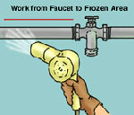 How to thaw your pipes with blowdryer, work from faucet to frozen area